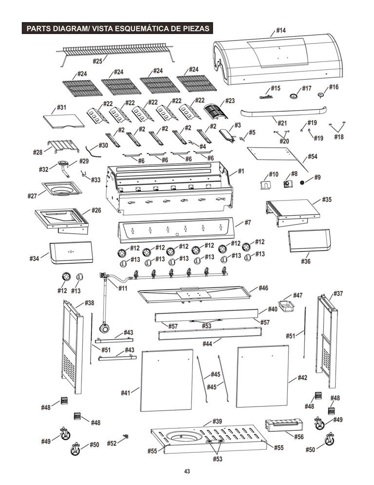 View Schematic Warranty Information
